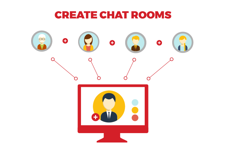 graphic showing how chat rooms allow multiple entrants